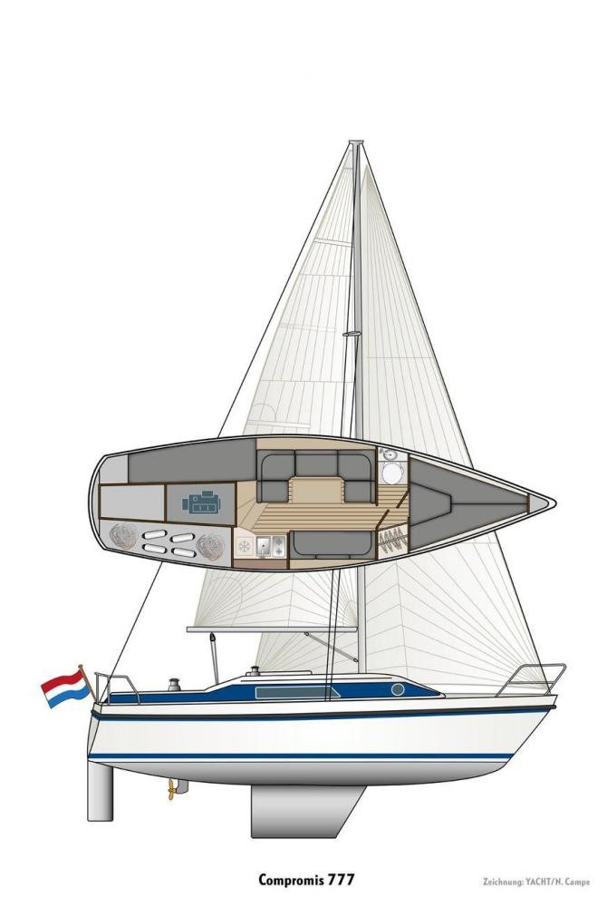compromis-777-yacht-test-4