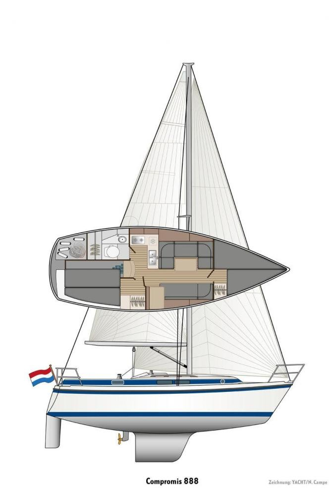 compromis-888-yacht-test-4